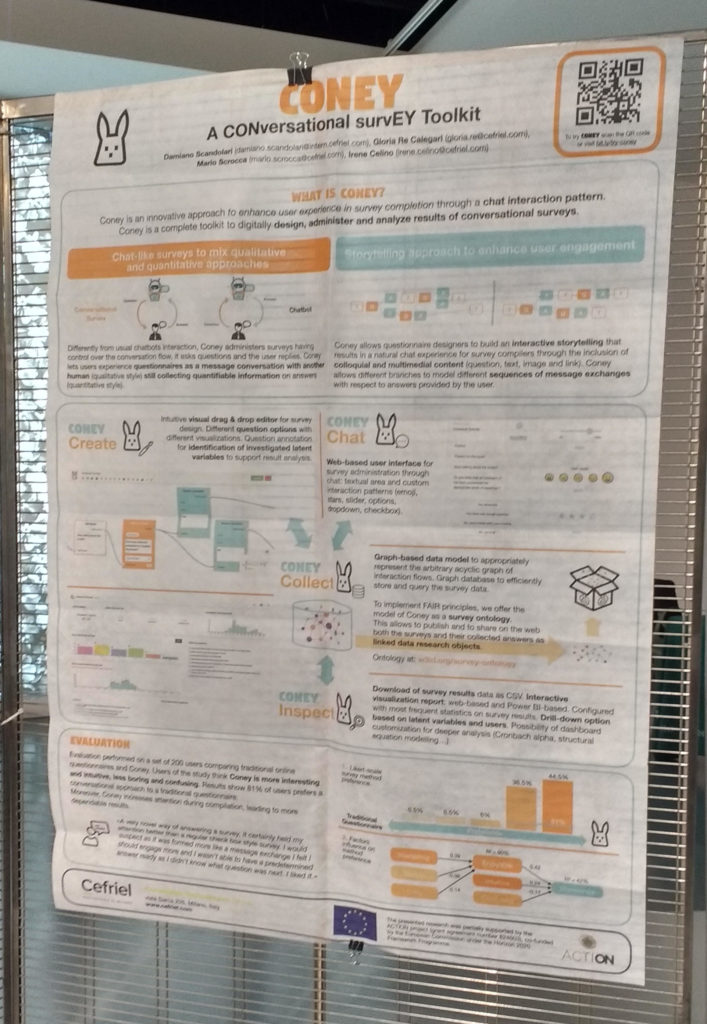 CONEY poster at CHItaly Conference 2019 - Cefriel